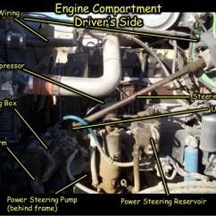 Cdl Pre Trip Inspection Diagram 2002 Pontiac Grand Am Fuse Box 2014 Engine Compartment Driver S Side 12 13