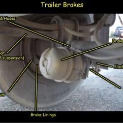 Cdl Pre Trip Inspection Diagram 1993 Volvo 940 Radio Wiring 2014 Trailer Brakes 42 43
