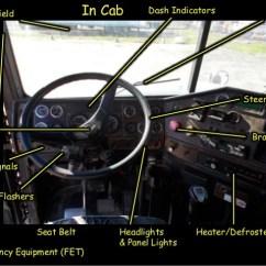 Cdl Pre Trip Inspection Diagram Oxford Arc Welder Wiring 2014 In Cab 48 49