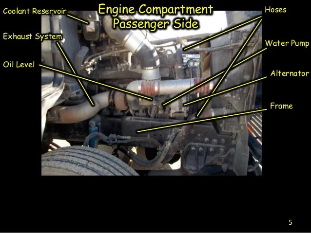 Engine Diagram Air Pump On Wiring Diagram For Sterling Trucks