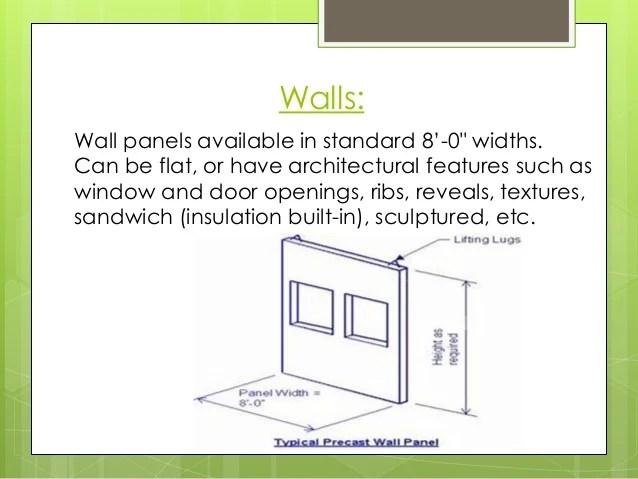 Typical Insulation Depths