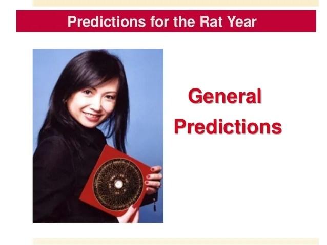 Predictions 2020
