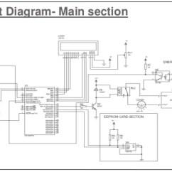 Explain Schematic And Wiring Diagrams 4l80e Transmission Diagram Prepaid Energy Meter Circuit – Readingrat.net