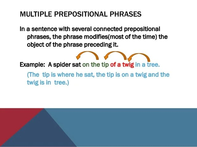 In Sentence Diagrams Modifiers Of An Appositive Should Be Placed