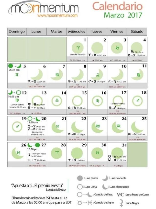 Calendario Lunar Cortar Pelo 2017 Peinados Hombre 2018 2019