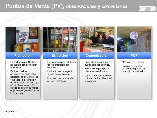 Diseo de Estrategia de Marketing para Producto de Consumo