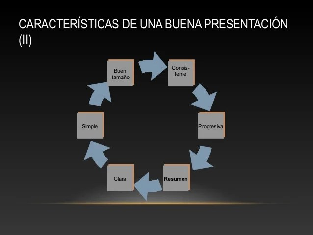 Presentacion power point