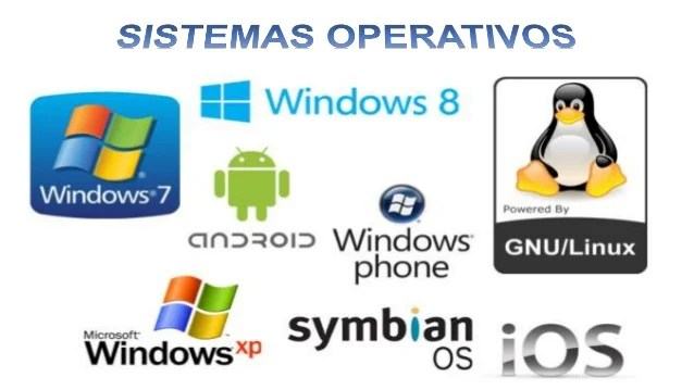 Resultat d'imatges de sistemas operativos actualidad