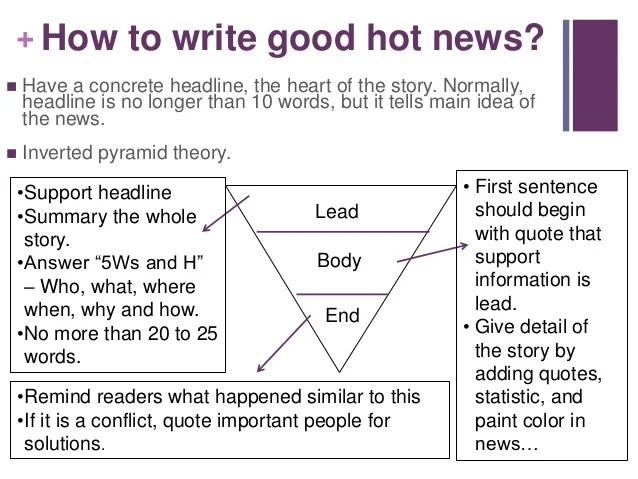 How to write hot news How to write soft news or feature