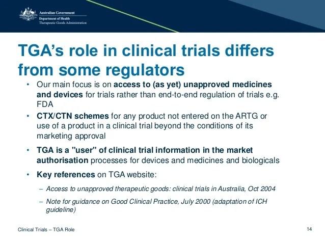 Clinical Trials  TGA Role