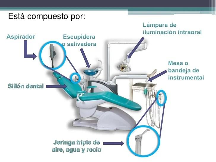 Unidad Odontologica Portatil Kromadent