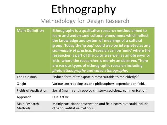 Ethnography Essay Coursework Writing Service Wvassignmentinxl Infra