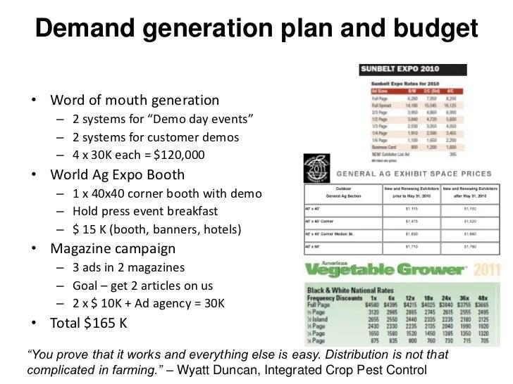 budget presentation examples
