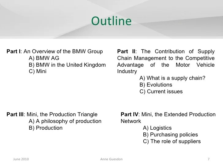 Supply Chain Management In The Motor Vehicle Industry The Example Of