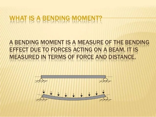 shear and moment diagrams distributed load shopping uml sequence diagram examples presentation on bending moment.10.01.03.010