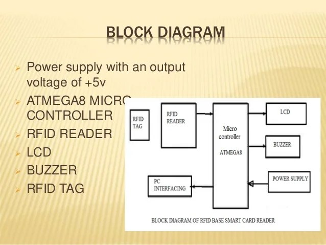 one way wiring diagram brainstorming template for download block of rfid reader – readingrat.net