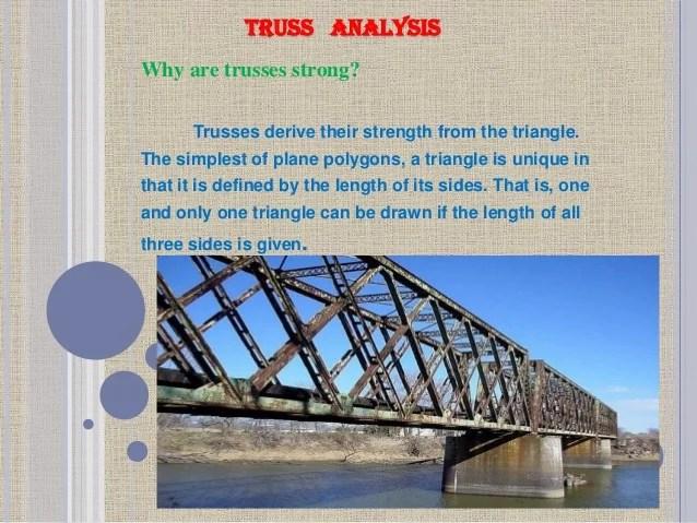 Truss Bridge Force Diagram