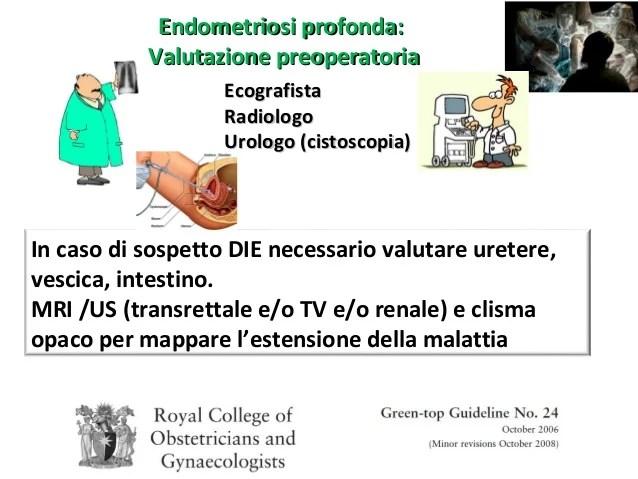 Endometriosi Profonda Indicazioni Alla Chirurgia Radicale
