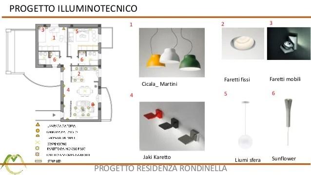 Presentazione carmela monteverde per corso interior design I di NAD