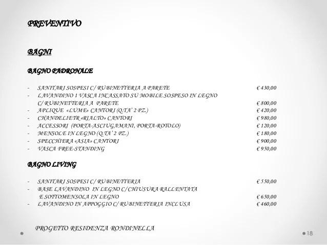 Presentazione marta zanchi per esame corso interior design