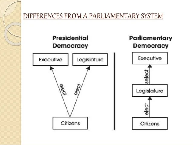 comparing parliamentary systems with presidential Point towards incorporating parliamentary systems of government like   compared presidential and parliamentary systems with respect to.