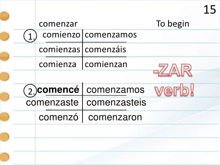 Students find the match and write correct conjugation of verb also comenzar preterite chart bitcoin paper wallet rh irkutskoil