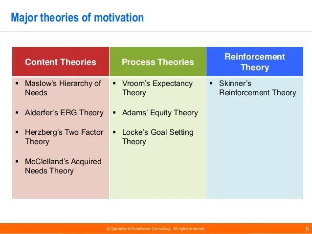 公平理論+舉例-阿摩線上測驗