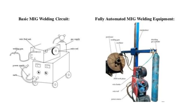 Welding Machine Diagram