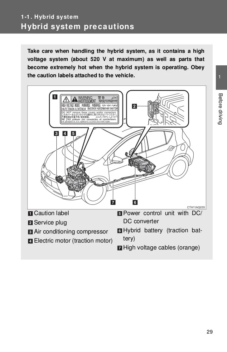 medium resolution of prius c engine diagram wiring diagrams favorites prius c engine diagram