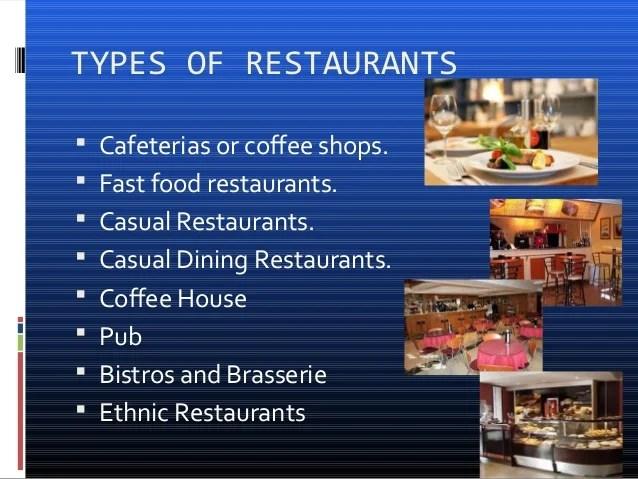 Pro 1°partial Types Of Restaurant