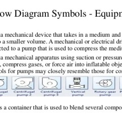 Process Flow Diagram Symbols Chart 2001 Nissan Sentra Gxe Stereo Wiring And 28