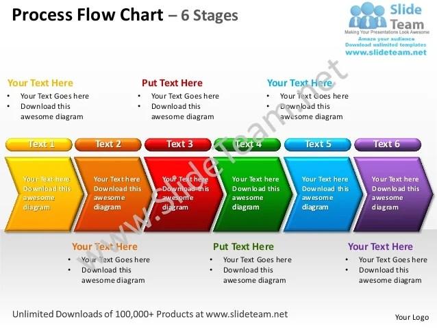 Training flowchart process powerpoint keynote template slidebazaar also mapping templates rh zulabedavasilah