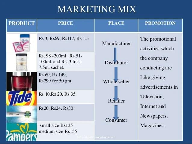 Procter & gamble marketing strtergy MBA PPT OF MARKETING