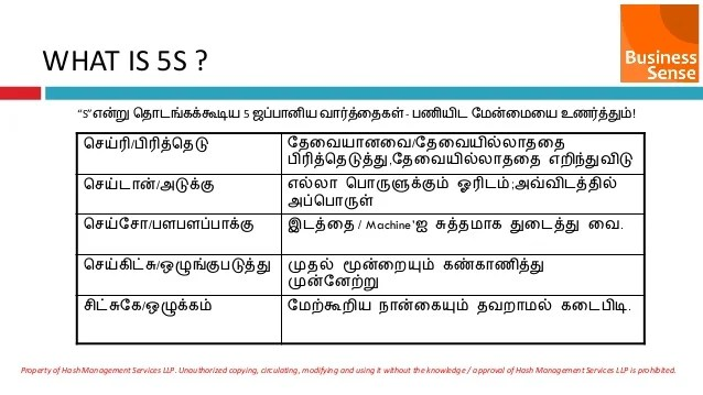 Beginners Guide to Production Management - In Tamil Language