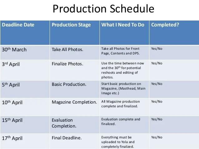 Production Photoshoot Schedule Corey Keepence
