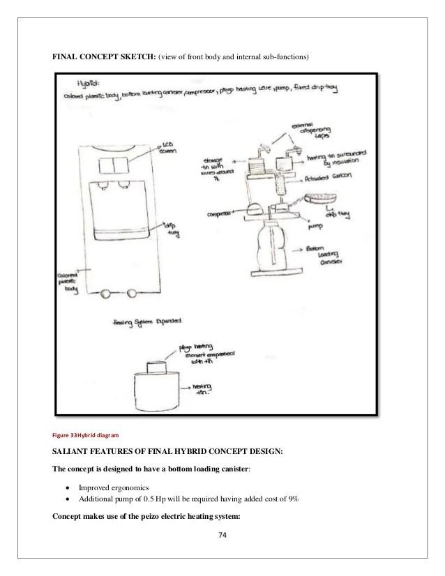 Primo Water Dispenser Parts List : primo, water, dispenser, parts, Product, Process, Design, Development, Water, Cooler