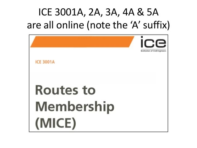 Ice  also professional review rh slideshare