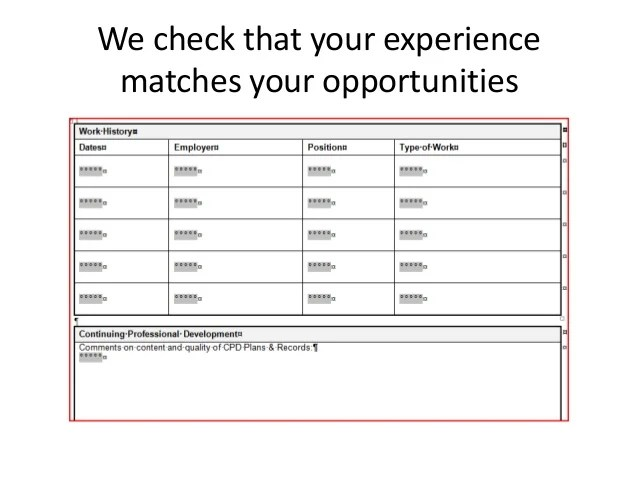 We check that your experience matches opportunities also ice professional review rh slideshare