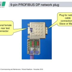Profibus Dp Wiring Diagram For Home Ac Unit Commissioning And Maintenance Richard Needham 10 9 Pin Network
