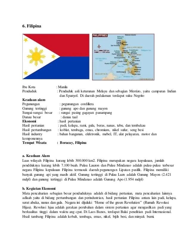 Sumber Daya Alam Negara Filipina : sumber, negara, filipina, Potensi, Sumber, Negara, Asean, Cute766