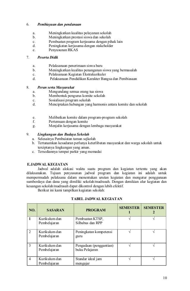 Program Kerja Kepala Sekolah Smp 2018 Doc : program, kerja, kepala, sekolah, Program, Sekolah, Melalui, Rencana, Kerja, Pelaksanaan, Seputar, Kerjaan, Cute766