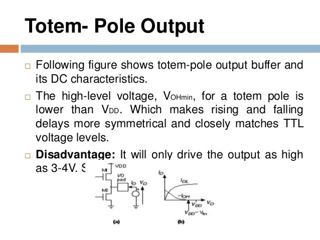 Totem Pole Output Circuit Totem Pole Output Level