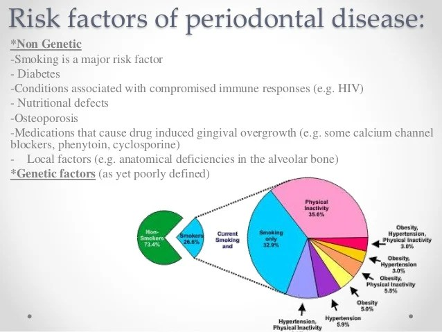 Diabetes and periodontal disease at two way relationship