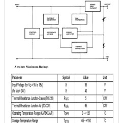 Block Diagram Of Wireless Power Transmission Simple 3 Way Switch Project 14 Internal Absolute Maximum Ratings