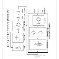 Block Diagram Of Wireless Power Transmission 2004 Dodge Ram 7 Pin Trailer Wiring Project 3 H A R D W E Q Ui M N Ts