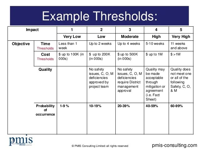 project risk assessment template - April.onthemarch.co