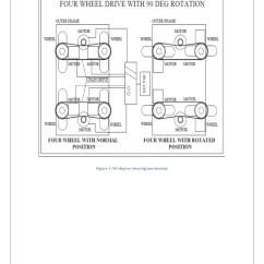 90 Degree Diagram Club Cart Solenoid Wiring Steering System 9 Figure 1 Mechanism