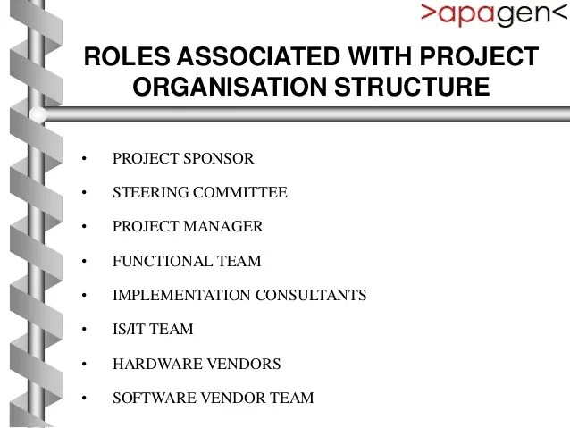 Project organisation structure an activity of paramount importance also and erp implementation method rh slideshare