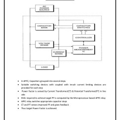 Control Wiring Diagram Of Apfc Panel 1991 Chevy Camaro Fuse Pdf Manual E Books Ht Large Frame Illustrations Ia Rs Wiringht Circuit Image