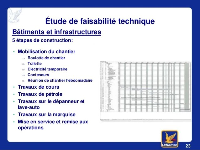 Projet Dimplantation Dune Nouvelle Station Service